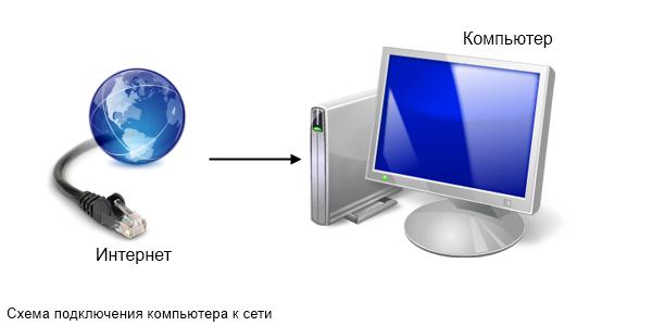 Брянск газпромбанк курс евро